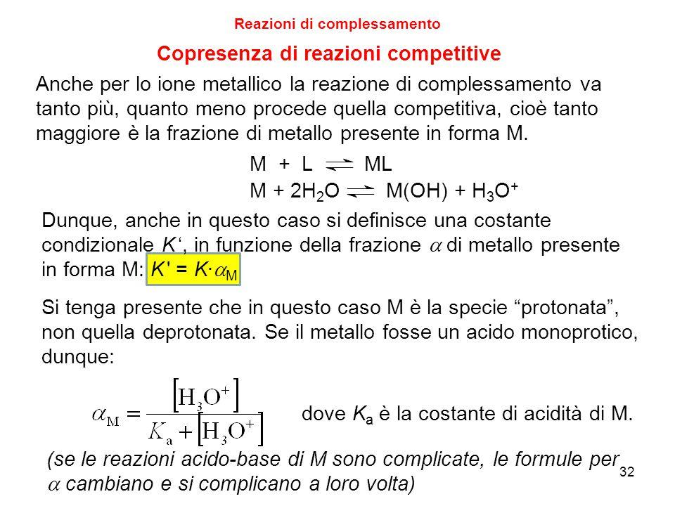 Reazioni di complessamento Copresenza di reazioni competitive