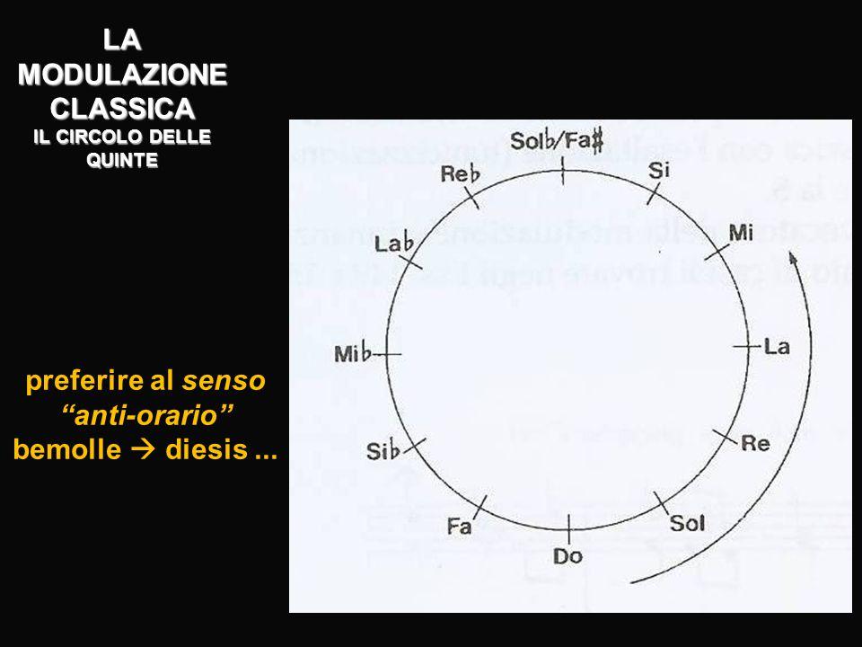 LA MODULAZIONE CLASSICA IL CIRCOLO DELLE QUINTE