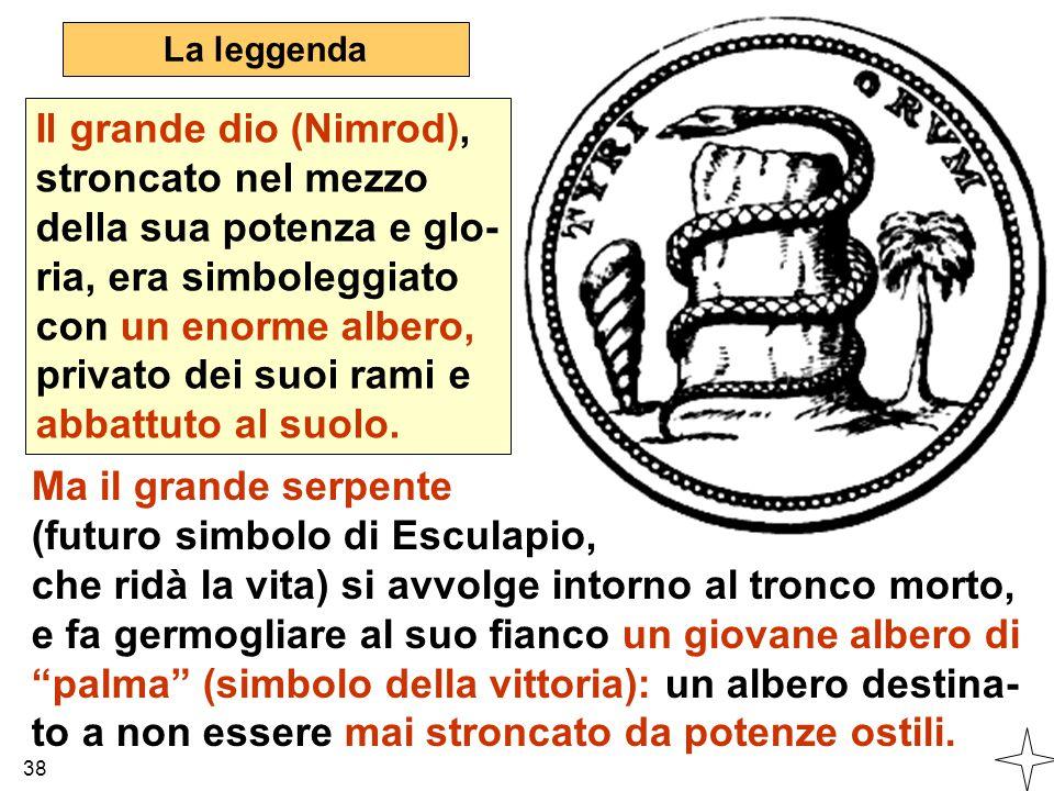 (futuro simbolo di Esculapio,