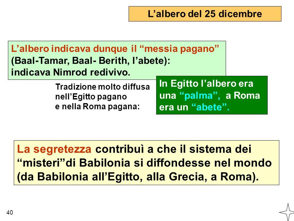 L'albero del 25 dicembre L'albero indicava dunque il messia pagano (Baal-Tamar, Baal- Berith, l'abete):