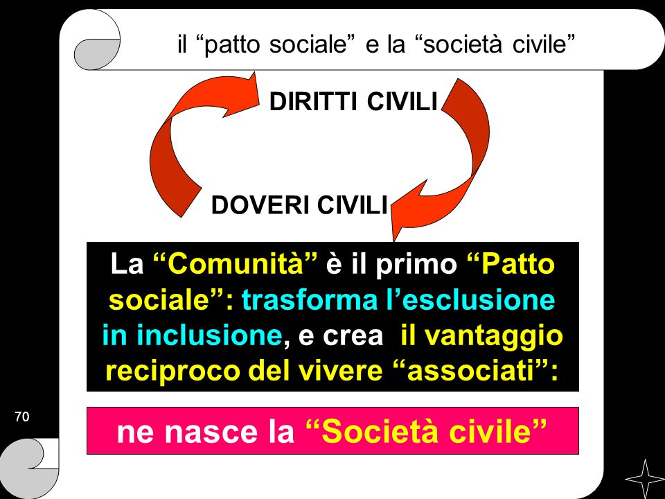 ne nasce la Società civile
