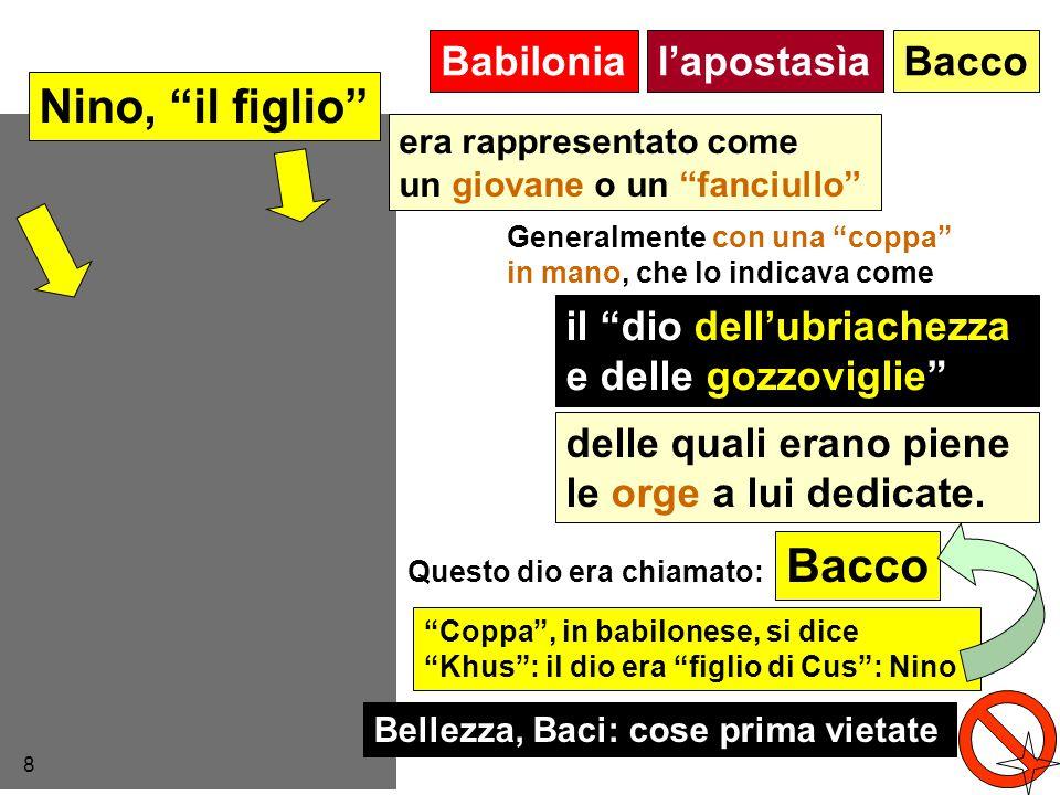 Nino, il figlio Bacco Babilonia l'apostasìa Bacco