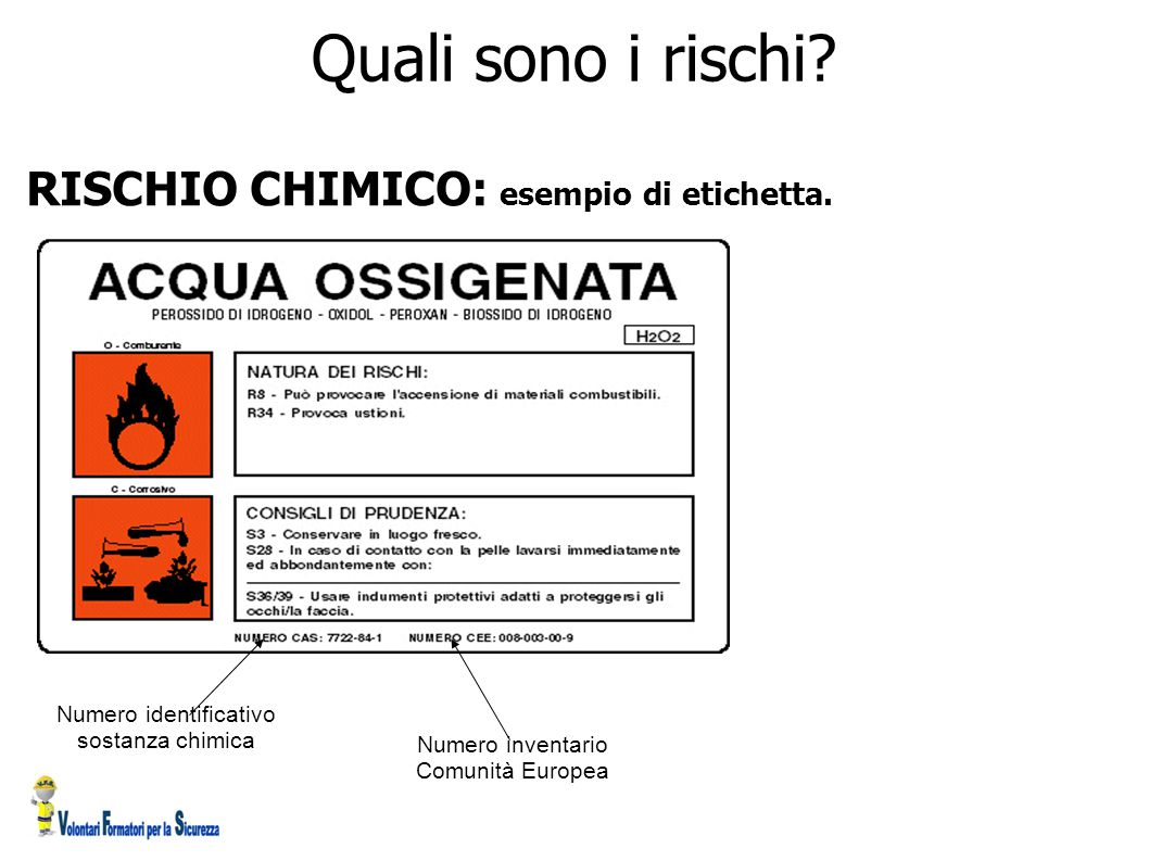 Quali sono i rischi RISCHIO CHIMICO: esempio di etichetta.