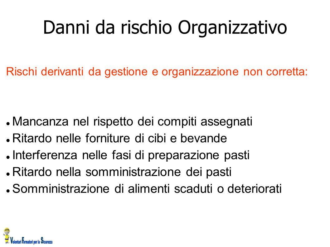 Danni da rischio Organizzativo