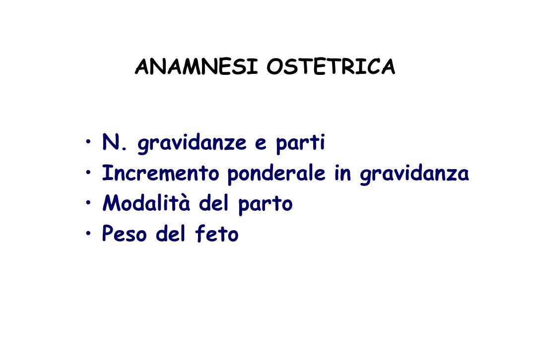 ANAMNESI OSTETRICA N. gravidanze e parti. Incremento ponderale in gravidanza. Modalità del parto.