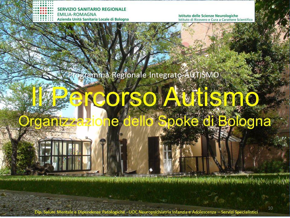 Il Percorso Autismo Organizzazione dello Spoke di Bologna