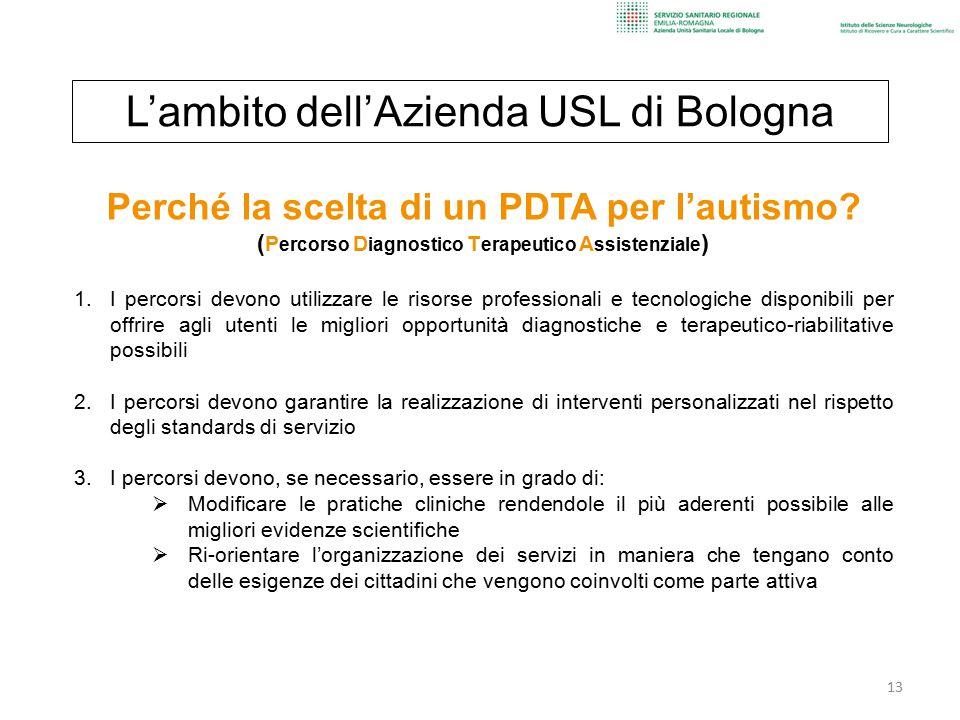 L'ambito dell'Azienda USL di Bologna