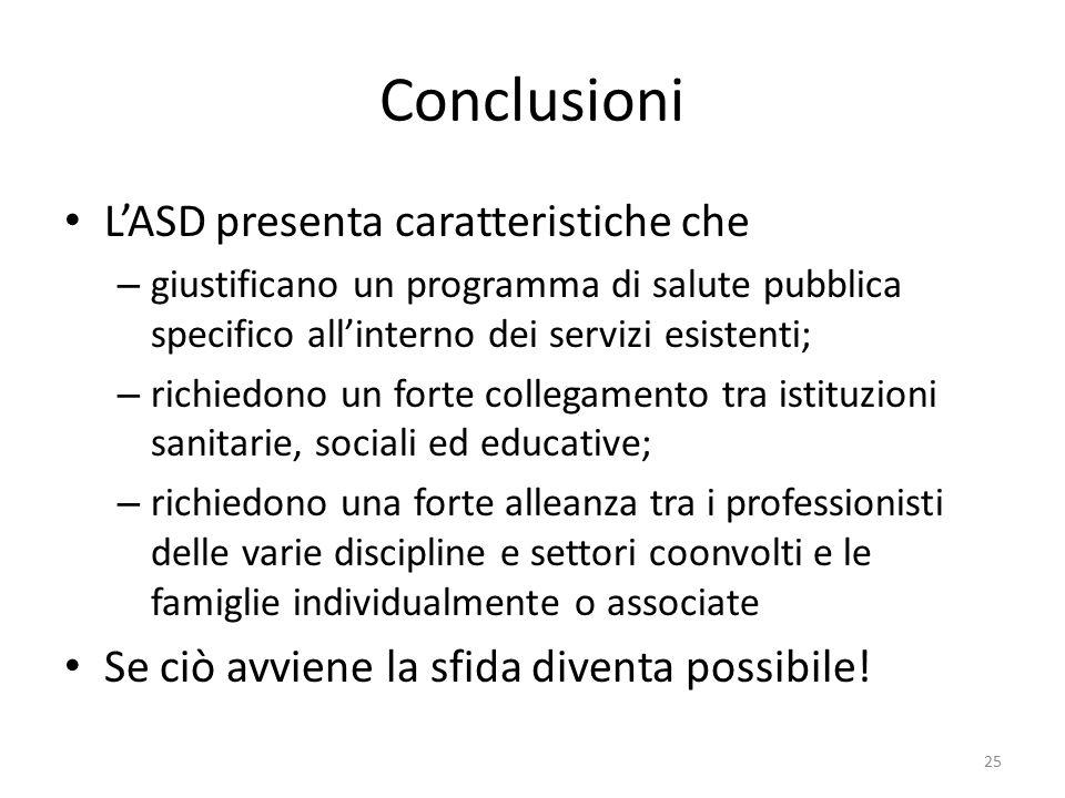 Conclusioni L'ASD presenta caratteristiche che