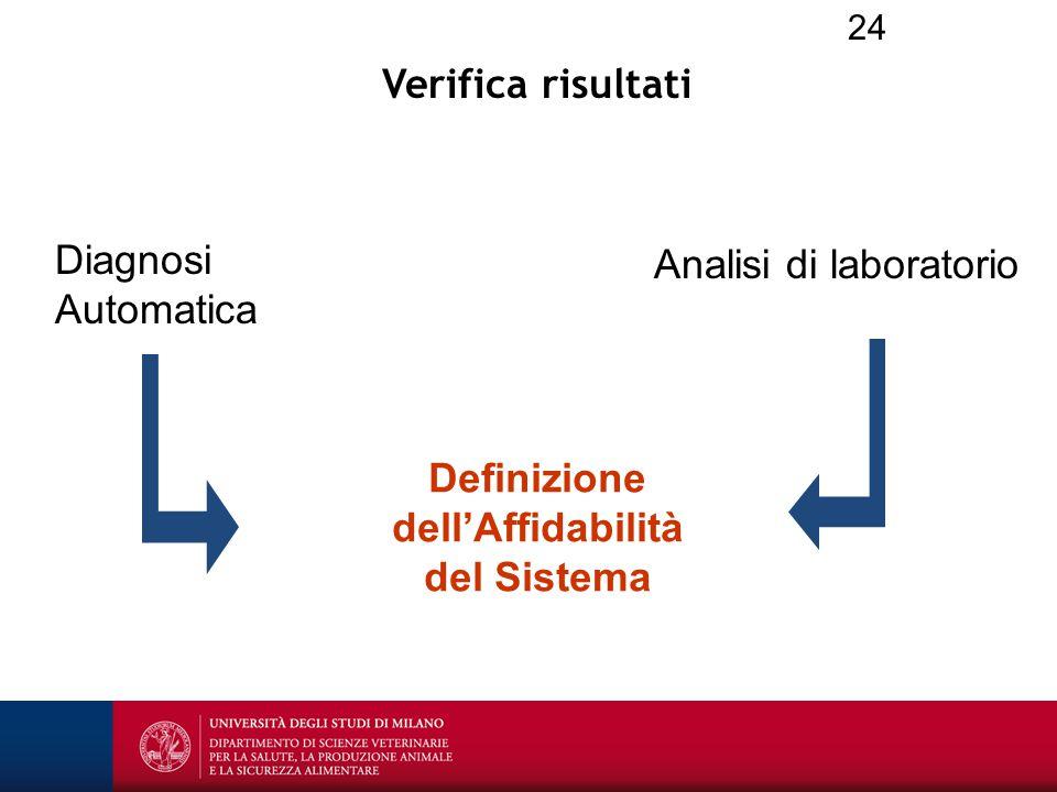 Definizione dell'Affidabilità del Sistema