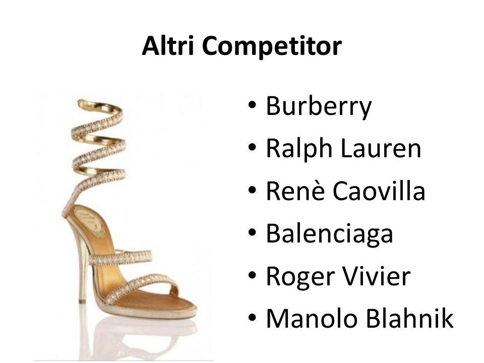 Altri Competitor Burberry Ralph Lauren Renè Caovilla Balenciaga Roger Vivier Manolo Blahnik
