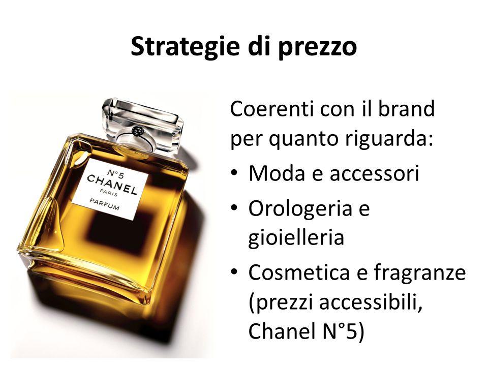 Strategie di prezzo Coerenti con il brand per quanto riguarda: