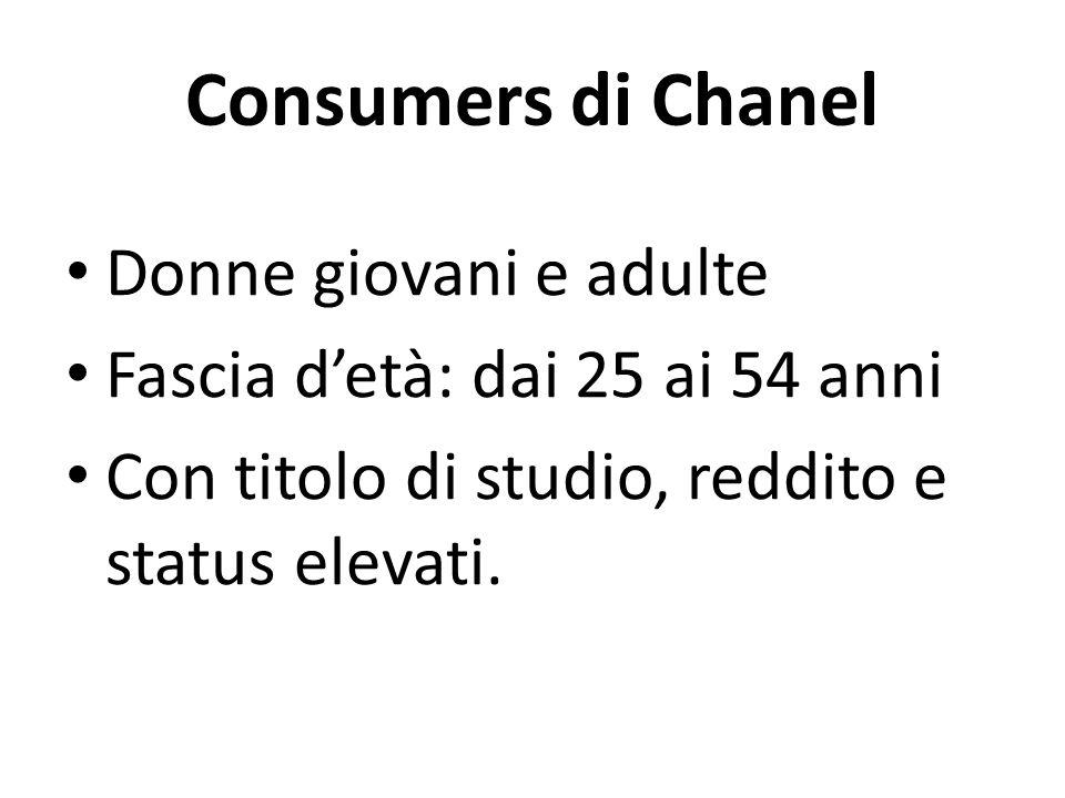 Consumers di Chanel Donne giovani e adulte