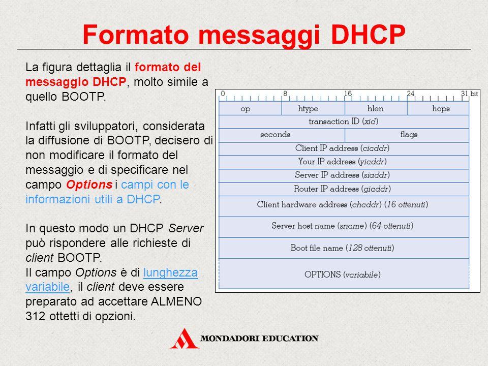 Formato messaggi DHCP La figura dettaglia il formato del messaggio DHCP, molto simile a quello BOOTP.