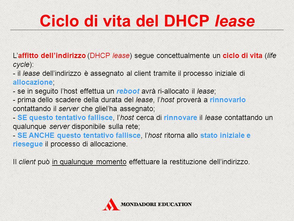 Ciclo di vita del DHCP lease