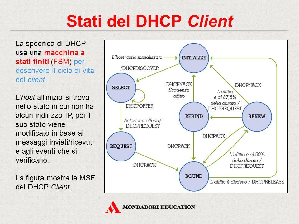 Stati del DHCP Client La specifica di DHCP usa una macchina a stati finiti (FSM) per descrivere il ciclo di vita del client.