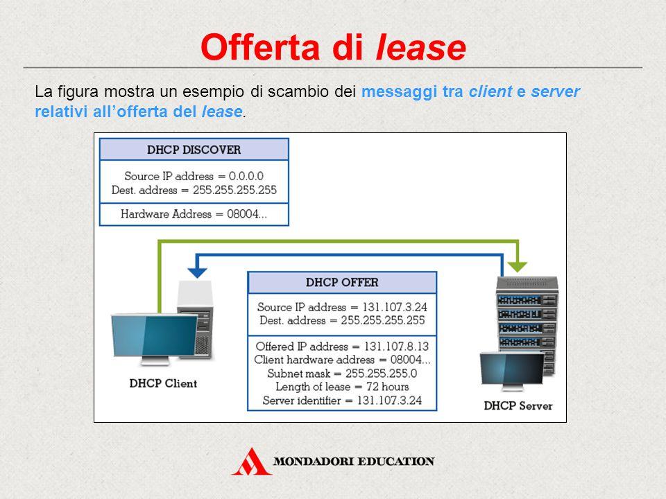 Offerta di lease La figura mostra un esempio di scambio dei messaggi tra client e server relativi all'offerta del lease.