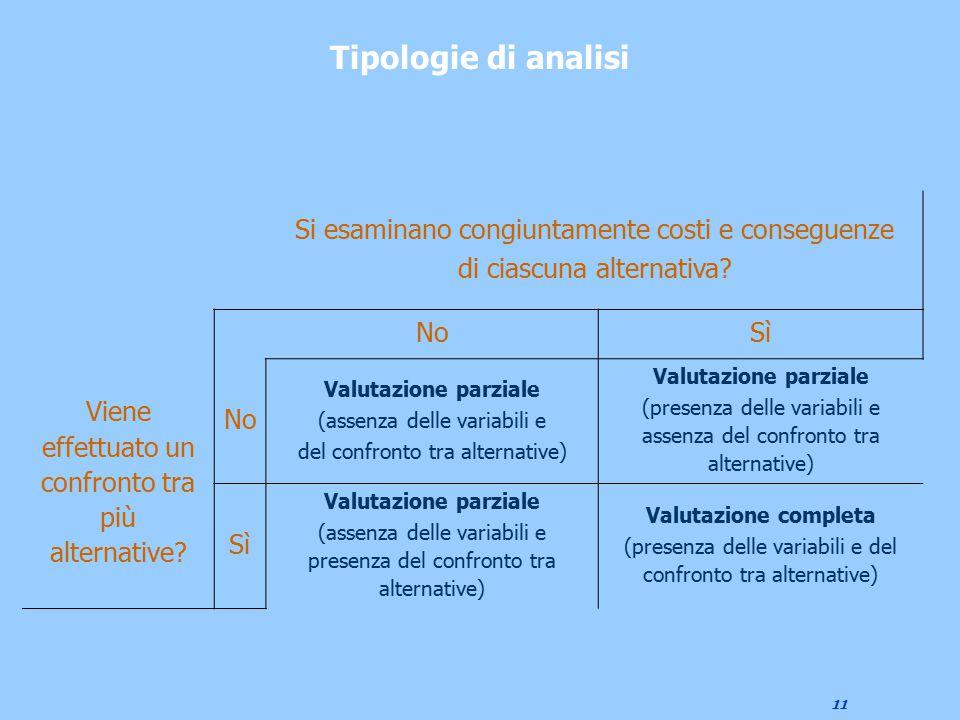 Tipologie di analisi Si esaminano congiuntamente costi e conseguenze