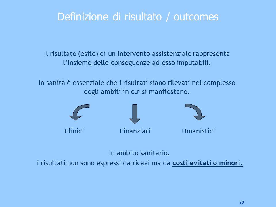 Definizione di risultato / outcomes