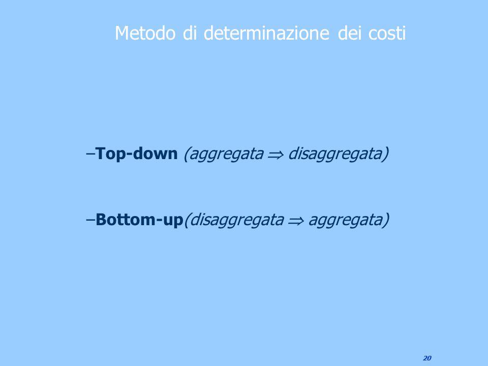 Metodo di determinazione dei costi
