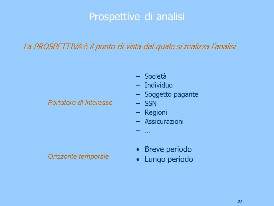 Prospettive di analisi