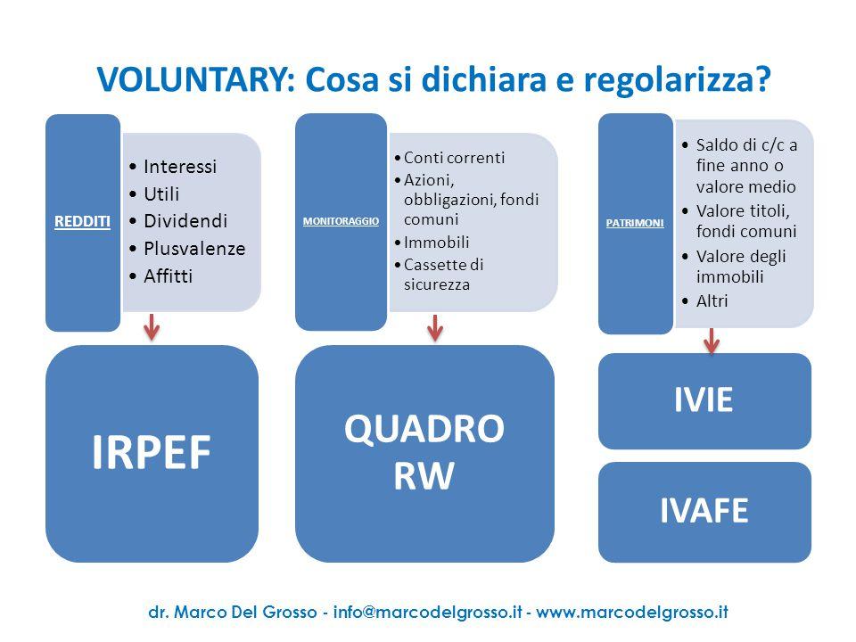 VOLUNTARY: Cosa si dichiara e regolarizza