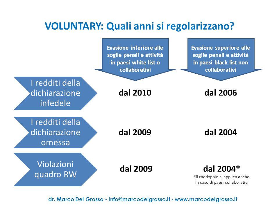 VOLUNTARY: Quali anni si regolarizzano