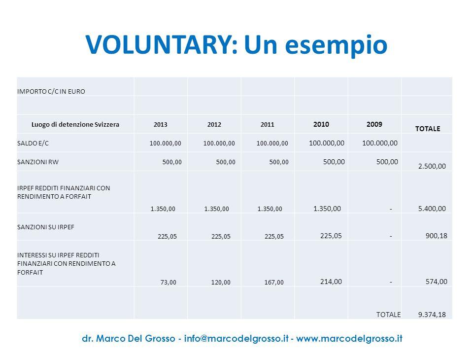 VOLUNTARY: Un esempio IMPORTO C/C IN EURO. Luogo di detenzione Svizzera. 2013. 2012. 2011. 2010.