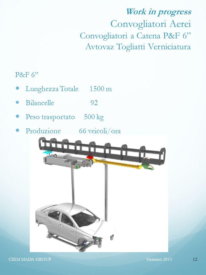 Work in progress Convogliatori Aerei Convogliatori a Catena P&F 6 Avtovaz Togliatti Verniciatura