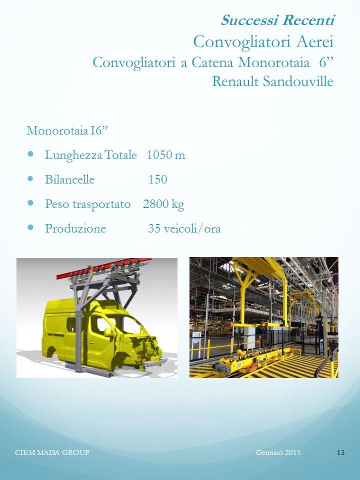 Successi Recenti Convogliatori Aerei Convogliatori a Catena Monorotaia 6 Renault Sandouville