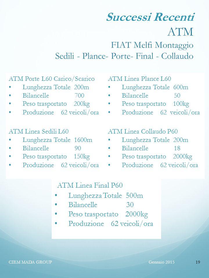 Successi Recenti ATM FIAT Melfi Montaggio Sedili - Plance- Porte- Final - Collaudo