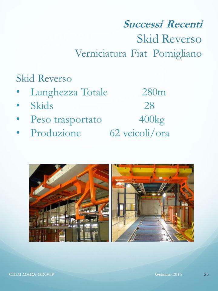 Successi Recenti Skid Reverso Verniciatura Fiat Pomigliano