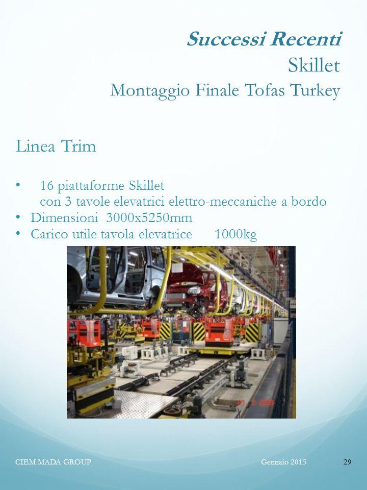 Successi Recenti Skillet Montaggio Finale Tofas Turkey