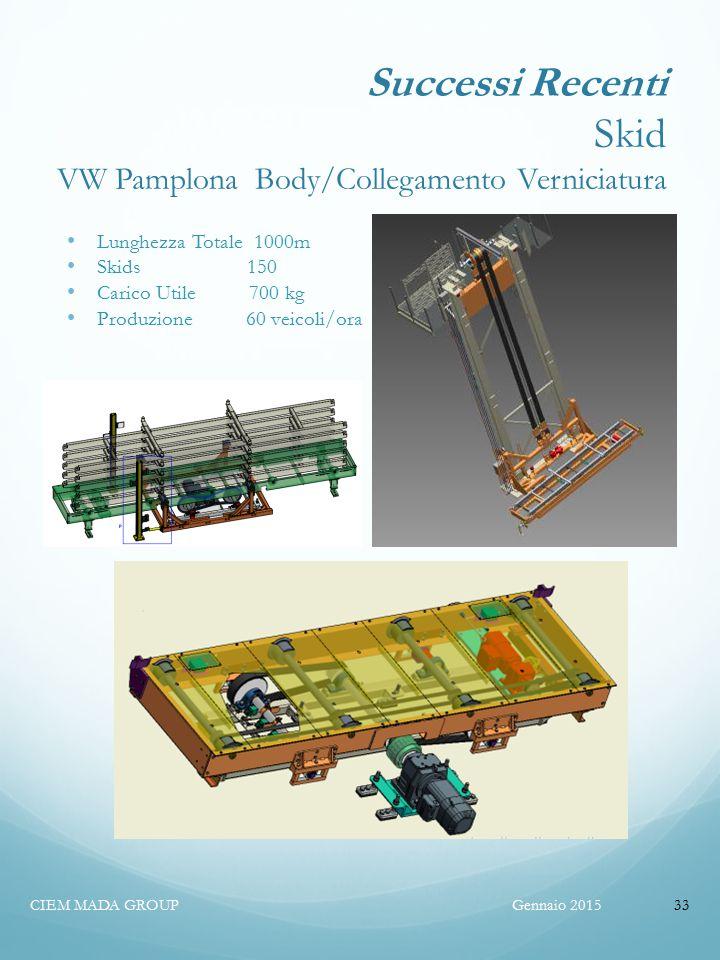 Successi Recenti Skid VW Pamplona Body/Collegamento Verniciatura