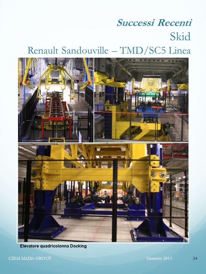 Successi Recenti Skid Renault Sandouville – TMD/SC5 Linea