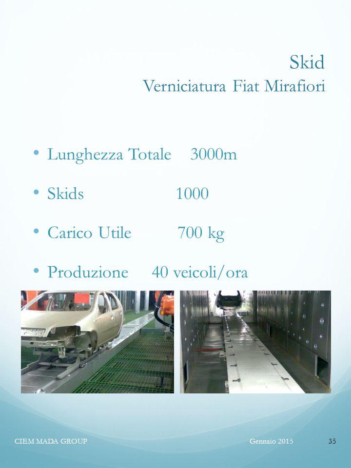 Skid Verniciatura Fiat Mirafiori