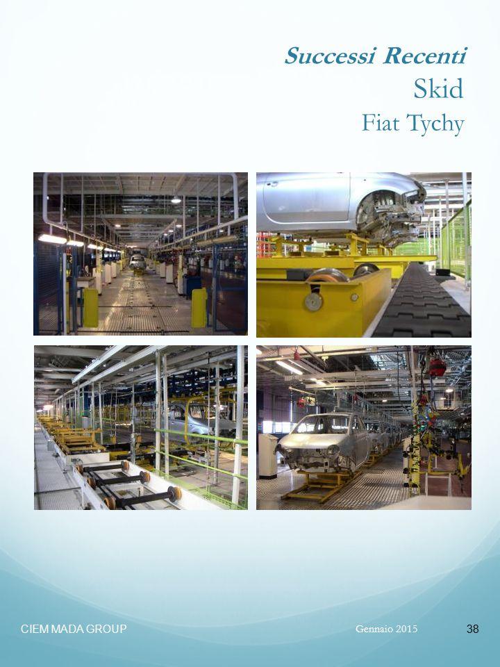 Successi Recenti Skid Fiat Tychy