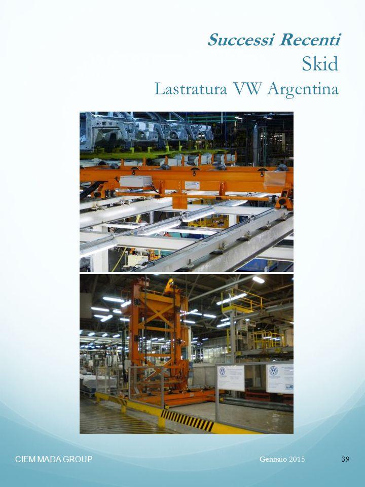 Successi Recenti Skid Lastratura VW Argentina