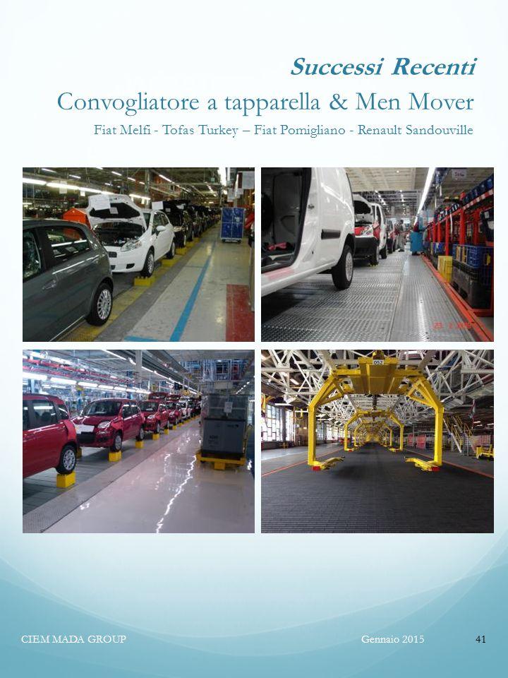 Successi Recenti Convogliatore a tapparella & Men Mover Fiat Melfi - Tofas Turkey – Fiat Pomigliano - Renault Sandouville