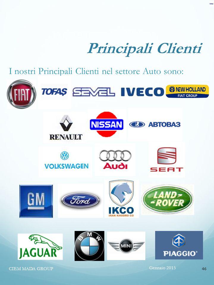 Principali Clienti I nostri Principali Clienti nel settore Auto sono:
