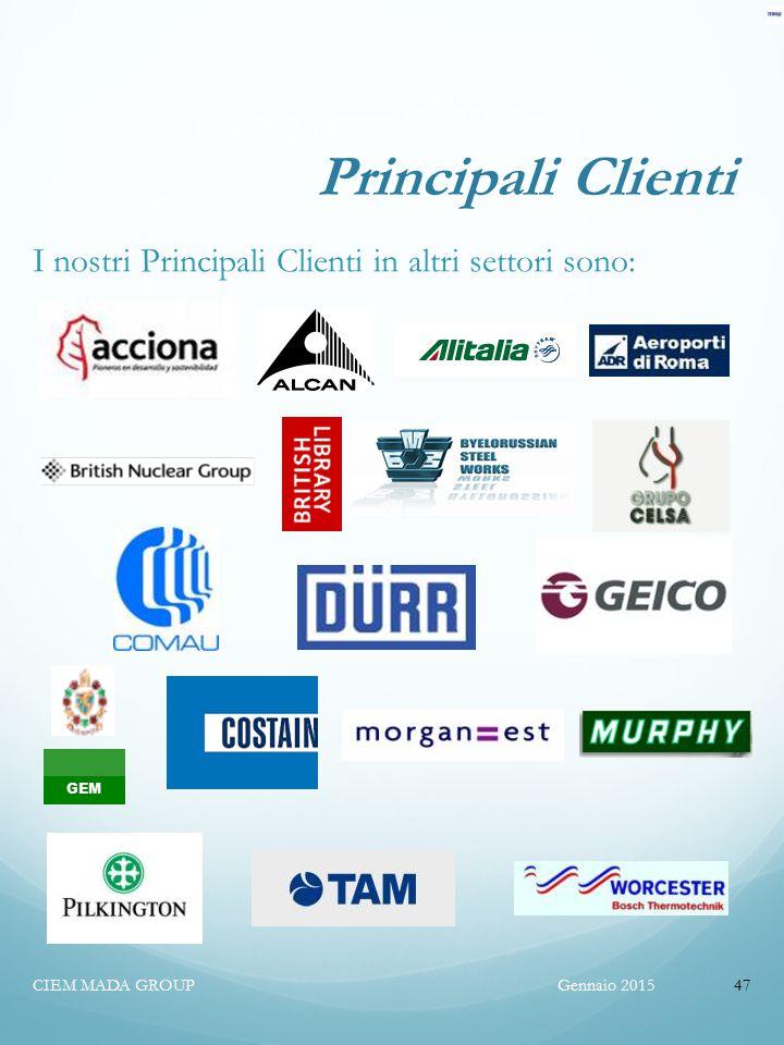 Principali Clienti I nostri Principali Clienti in altri settori sono: