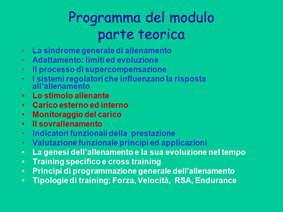 Programma del modulo parte teorica