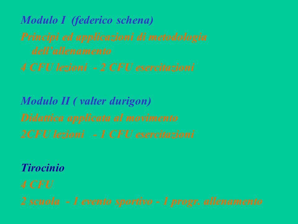 Modulo I (federico schena) Principi ed applicazioni di metodologia dell'allenamento 4 CFU lezioni - 2 CFU esercitazioni Modulo II ( valter durigon) Didattica applicata al movimento 2CFU lezioni - 1 CFU esercitazioni Tirocinio 4 CFU 2 scuola - 1 evento sportivo - 1 progr.