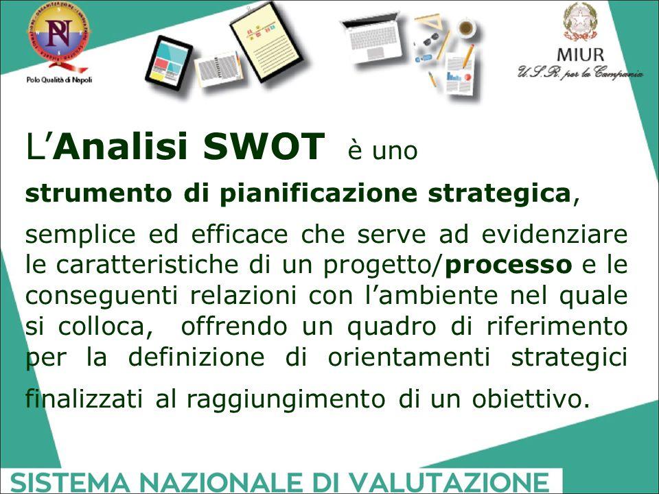 L'Analisi SWOT è uno strumento di pianificazione strategica,
