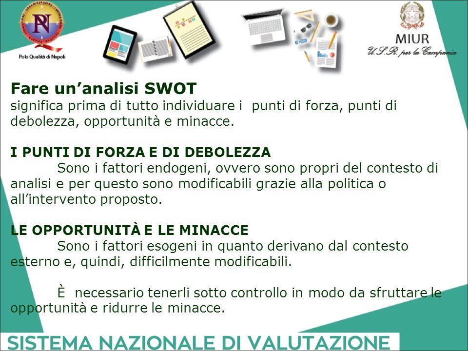 Fare un'analisi SWOT significa prima di tutto individuare i punti di forza, punti di debolezza, opportunità e minacce.