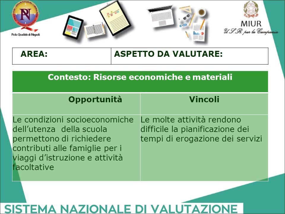 Contesto: Risorse economiche e materiali