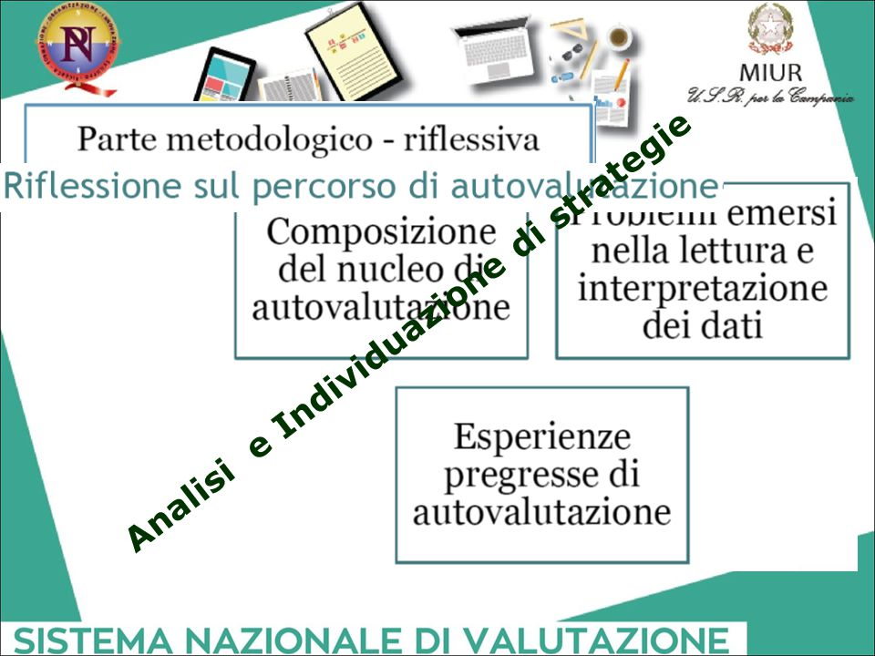 Analisi e Individuazione di strategie