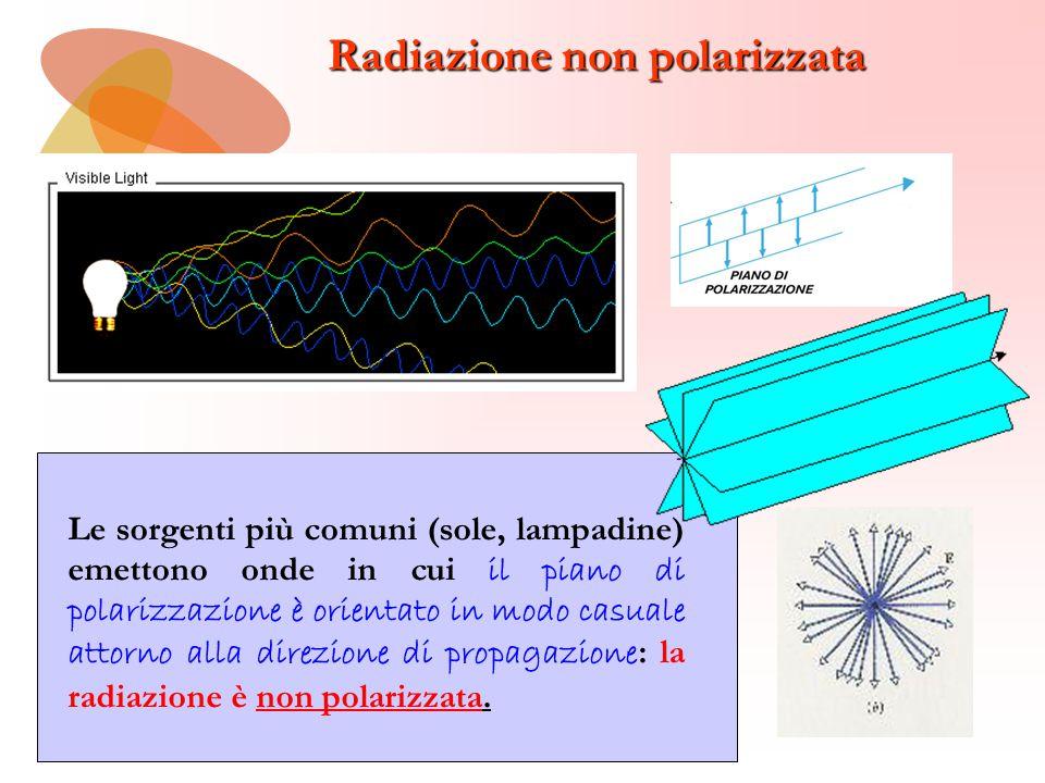 Radiazione non polarizzata