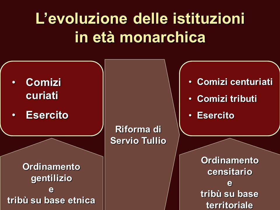 L'evoluzione delle istituzioni in età monarchica