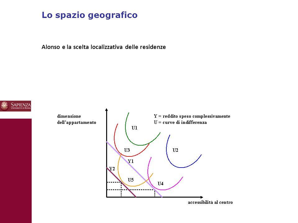 Lo spazio geografico Alonso e la scelta localizzativa delle residenze 10