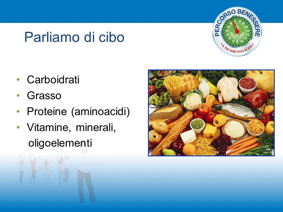 Parliamo di cibo Carboidrati Grasso Proteine (aminoacidi)